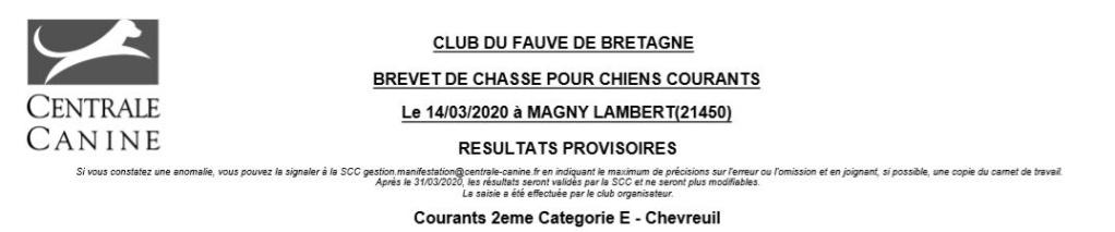 Les bbg en brevets - saison 2019/2020 Chevre16