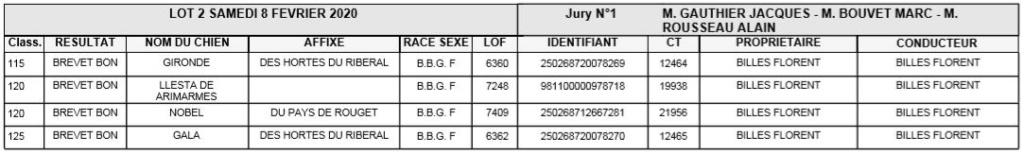 Les bbg en brevets - saison 2019/2020 Lapin310