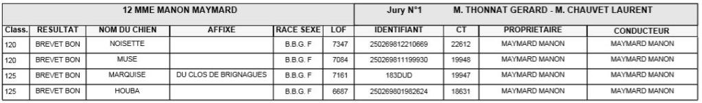 Les bbg en brevets - saison 2019/2020 Lapin710