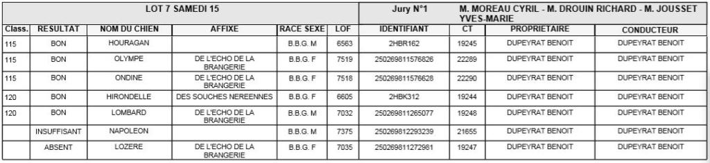 Les bbg en brevets - saison 2019/2020 Lievre17