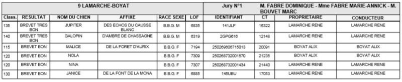 Les bbg en brevets saison 2018/2019 Lizovr11