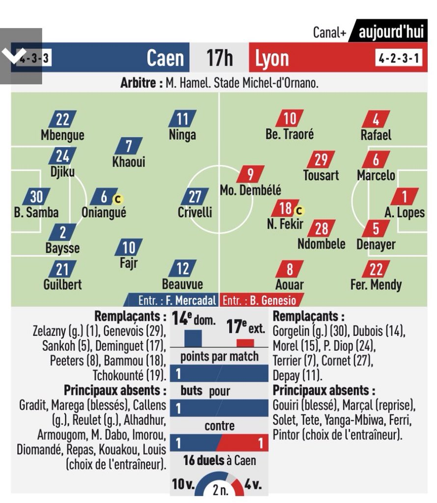 [5e journée de L1] SM Caen 2-2 O Lyon Img_2013