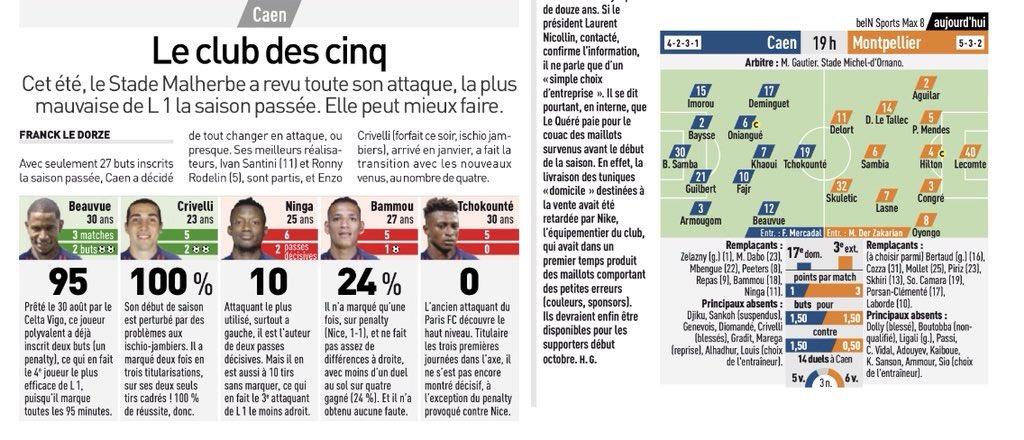 [7e journée de L1] SM Caen 2-2 Montpellier HSC Img_2024