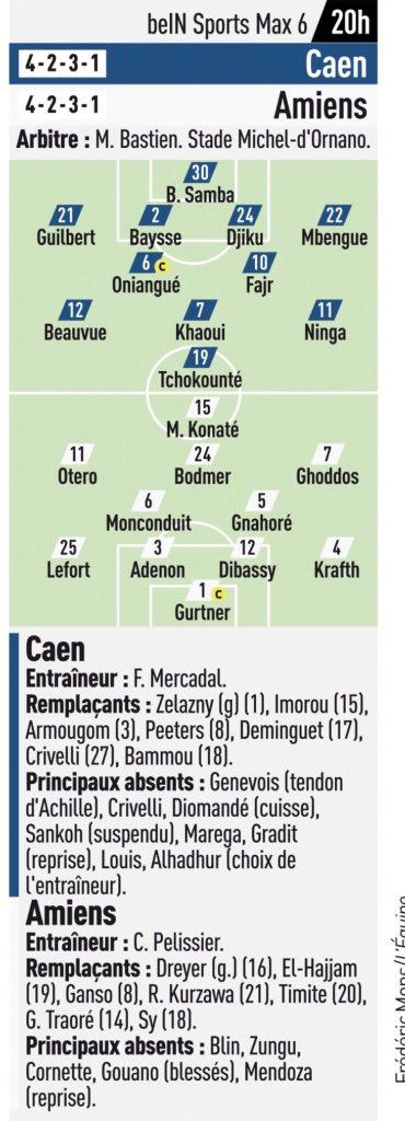 [8e journée de L1] SM Caen 1-0 Amiens SC Img_2027