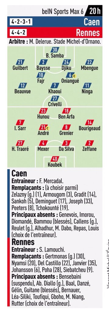 [12e journée de L1] SM Caen 1-2 Stade Rennais Img_2033