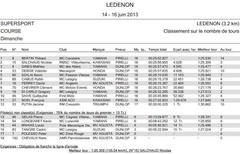 [FSBK] Ledenon, 16 juin 2013 Ledeno12