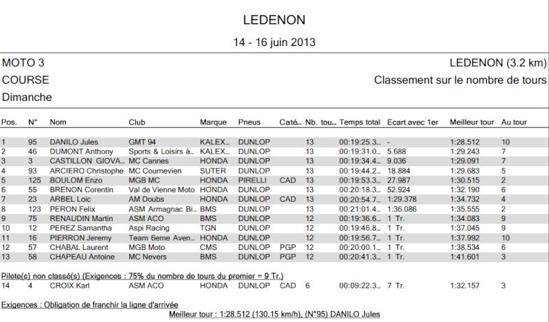 [FSBK] Ledenon, 16 juin 2013 Ledeno13