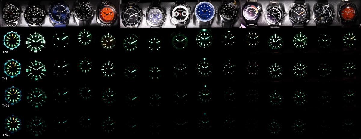 16 montres néovintage testées, quelle est la meilleure? Neoret11
