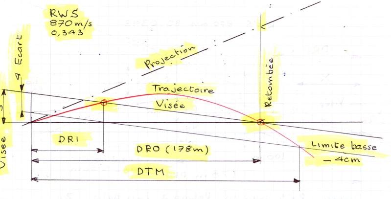 """Tir en trajectoire """" montante """" D_t_m_10"""