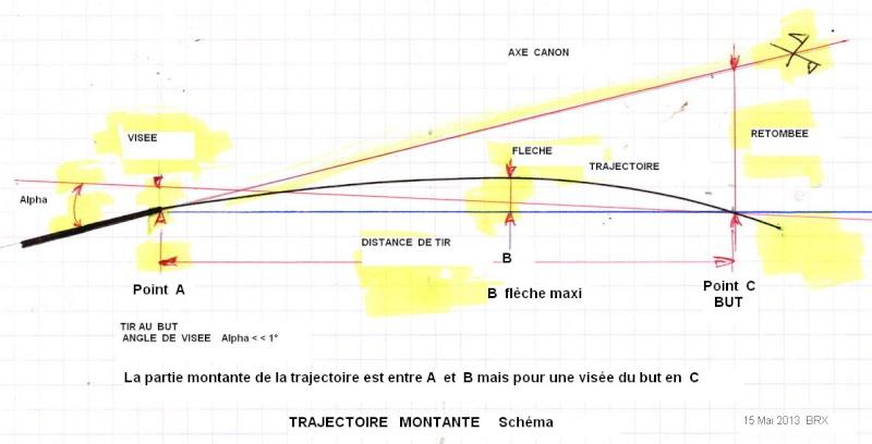 "Tir en trajectoire "" montante "" Trajec10"
