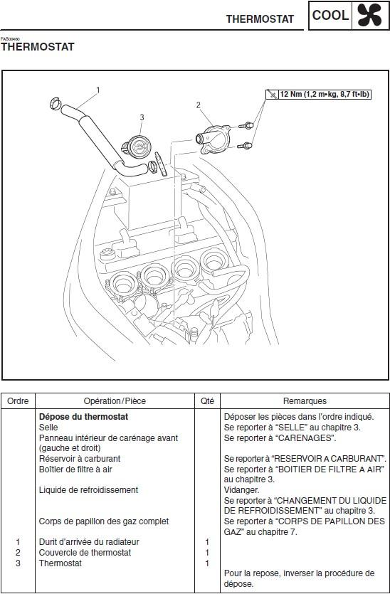 Baisse de température moteur suite à vidange huile et liquide refroidissement 1a10