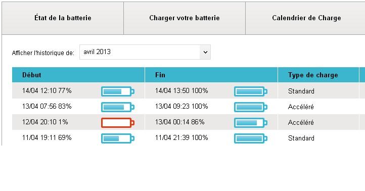 en panne de batterie Batter10