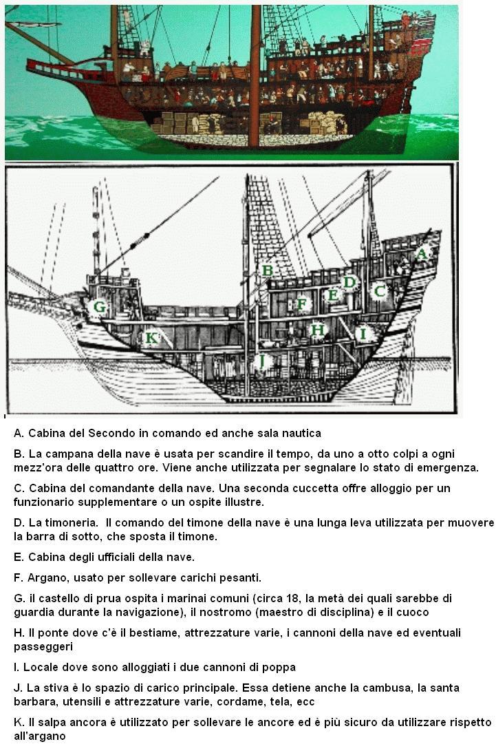 Le navi del XVII secolo  Spacca10