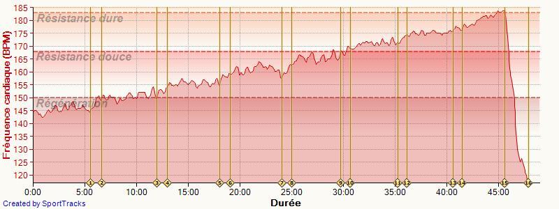 Calvavet ---) Marathon de Paris (7 avril) - Page 4 Test_p12