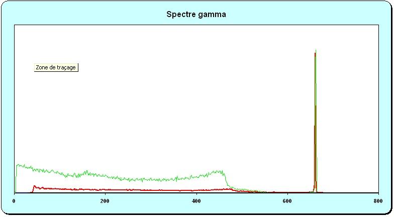 Front compton Spectr10