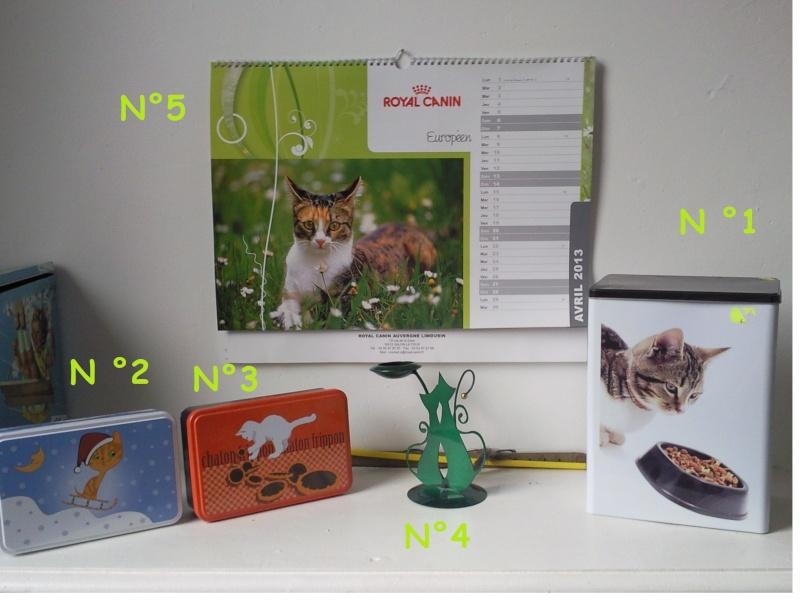 Collection d'objet sur le thème chat Morgan10