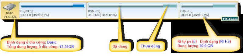 MiniTool Partition Wizard - phần mềm quản lý và phân vùng ổ cứng tốt nhất hỗ trợ GPT 02-04-10