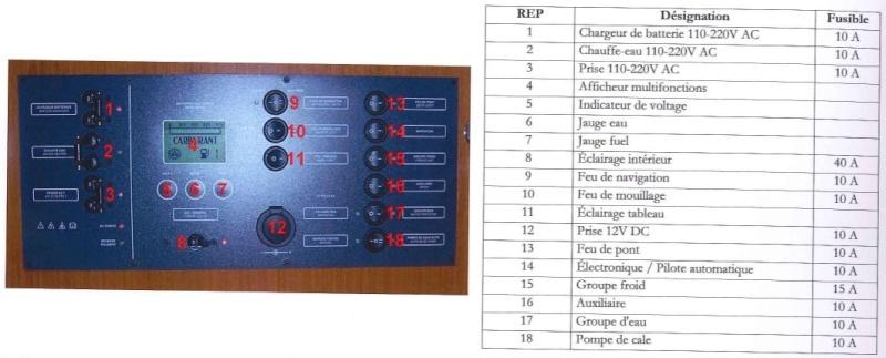Circuit auxilaire au tableau Manuel11