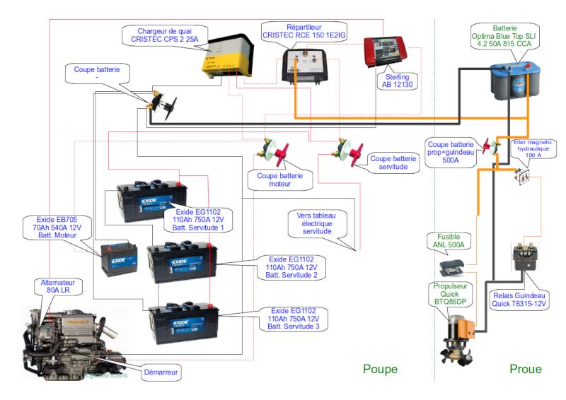 Pose et installation d'un propulseur d'étrave (Quick BTQ85DP) Schema10