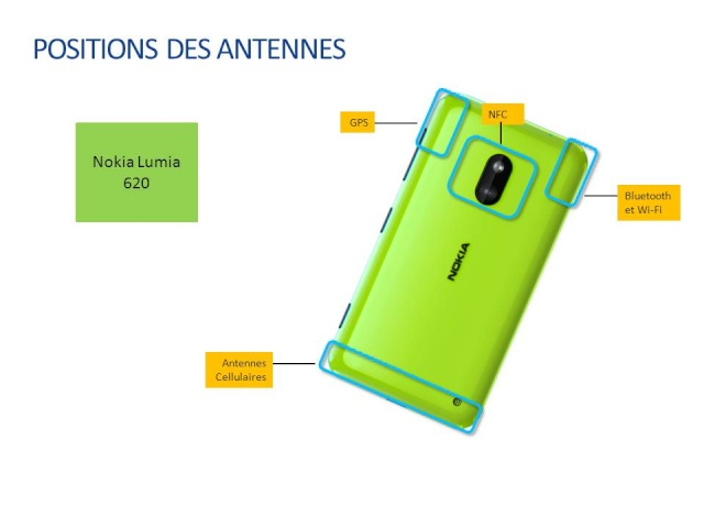 [INFO] Présentation du Lumia 620 Positi10