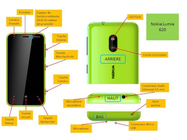 [INFO] Présentation du Lumia 620 Touche11