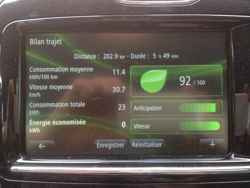 203km avec une charge! 23kWh affiché! Img_0111