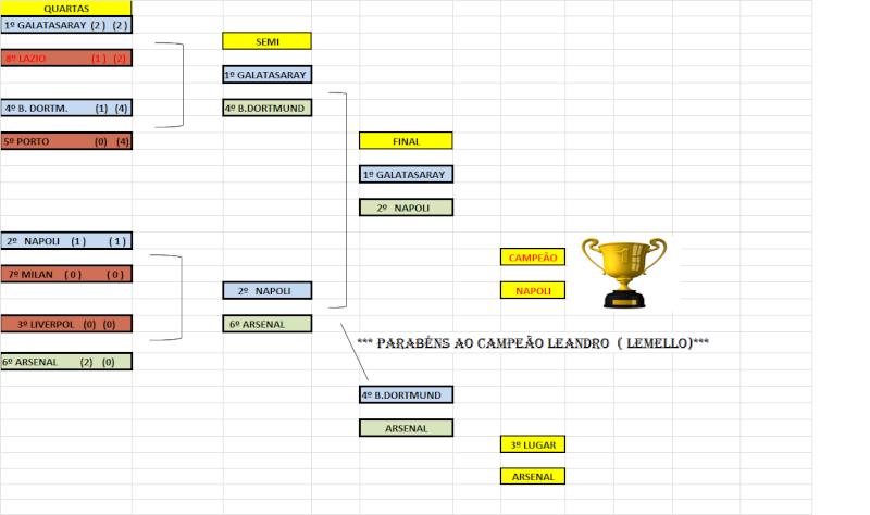 CLASSIFICAÇÃO FINAL  Classi17