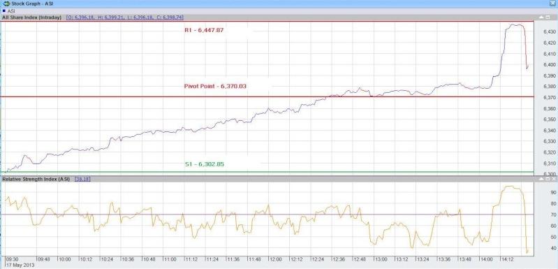 Pivot Point Indicator - Page 4 Pp1710