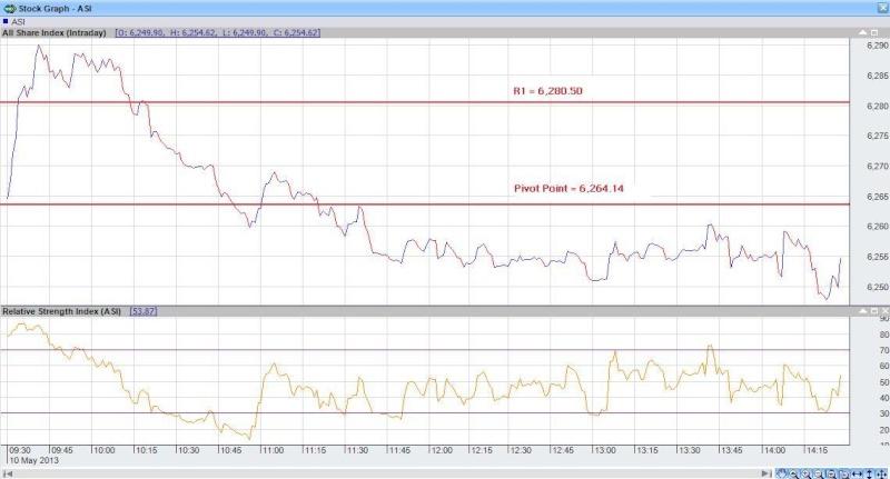 Pivot Point Indicator - Page 2 Pp811