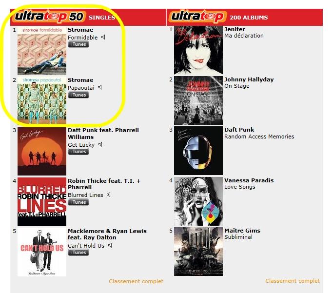 24/05/13: Nouvelle chanson : 'Formidable' + Clip Ultrat10