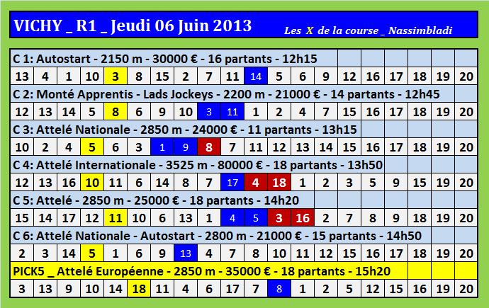 jeudi 06 juin 2013 Cpc-r110