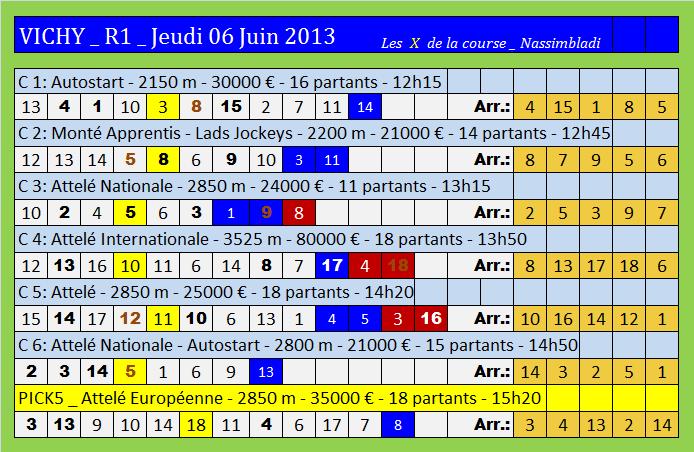 jeudi 06 juin 2013 Cpc-r112