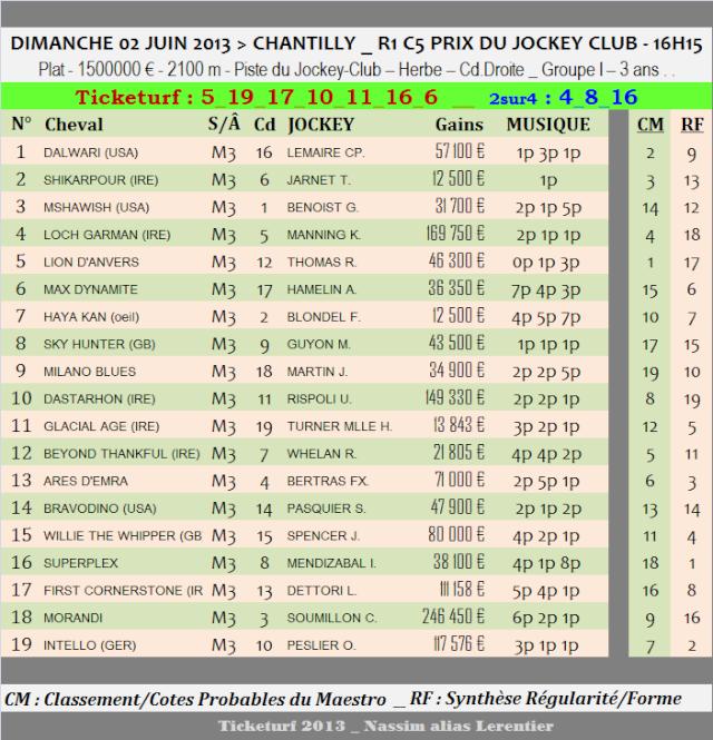 le prix du jockey-club Ticket24