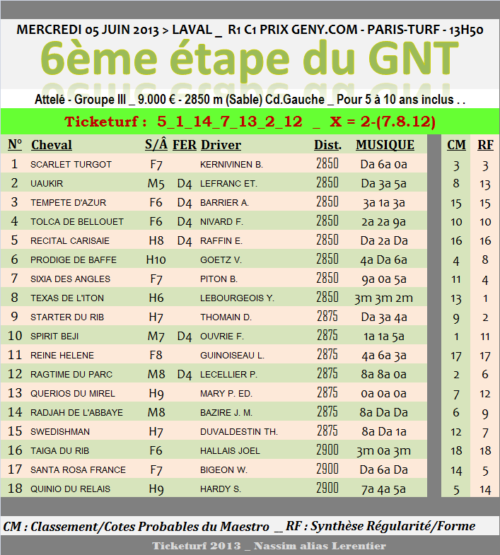 Le grand National du Trot Ticket29