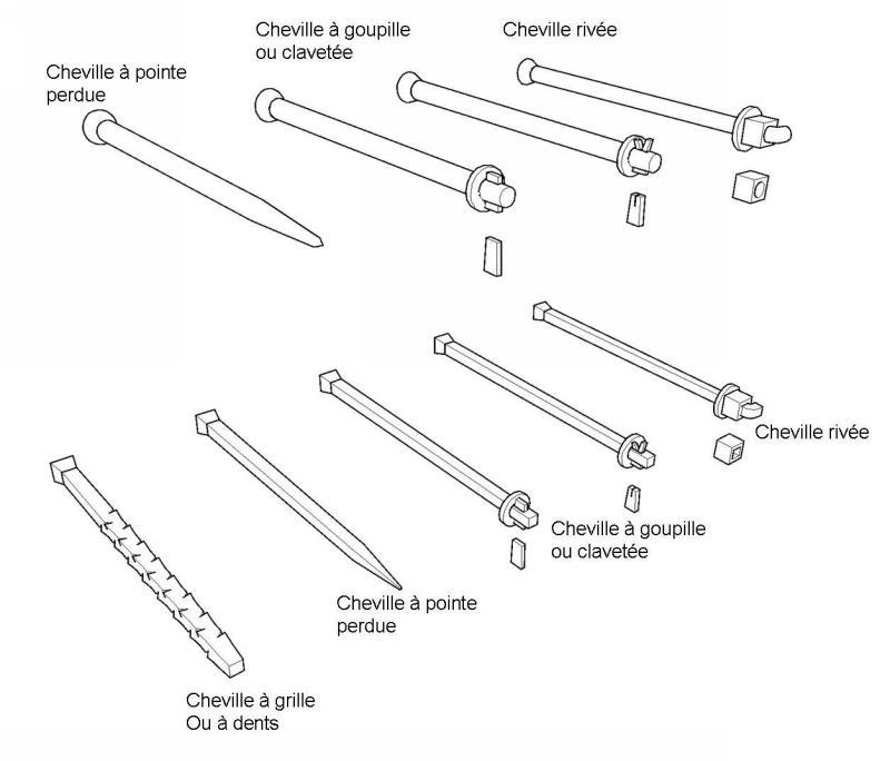 Clous, chevilles, goujons et gournables - Page 2 Chevil10