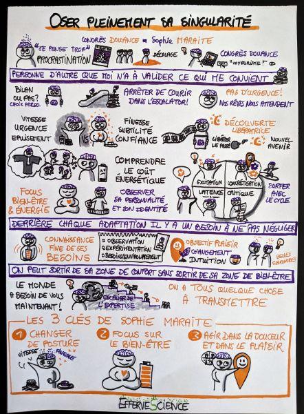 Psychologie de comptoir  - Page 16 Congre10
