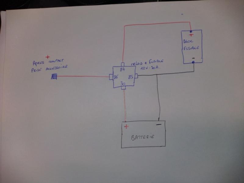 Ajout boitier raccordement additionnel P_202028