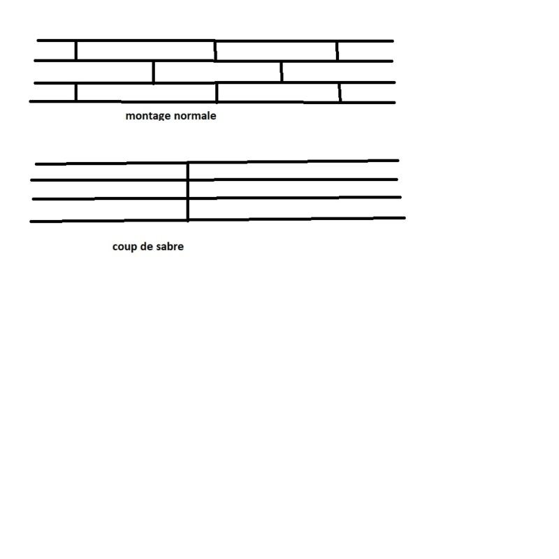 LA BRETAGNE de notre partenaire ALTAYA   1/80 - Page 12 Coup_d10