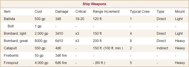 Barcos e navegação 3 - Armas e Equipamentos de Bordo!! 410