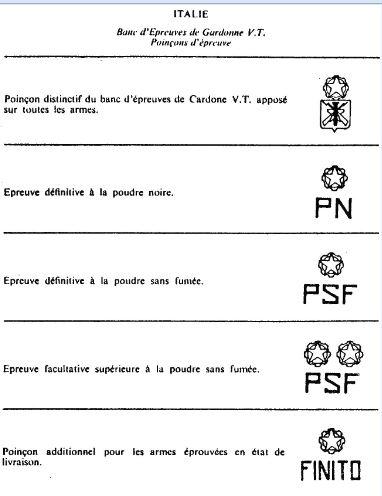 Diamètre des canons 19032810