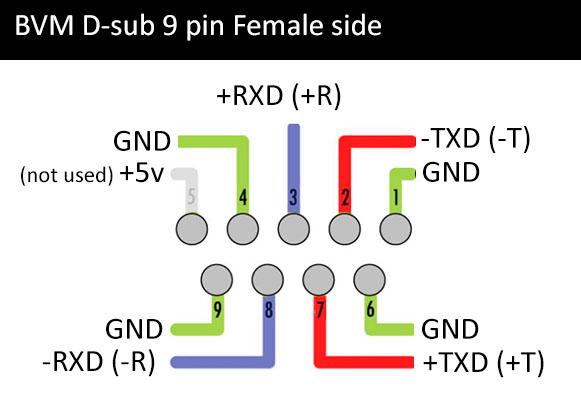 [WIP 100%] Fabriquer un câble custom pour contrôler un Sony BVM via un PC Db910