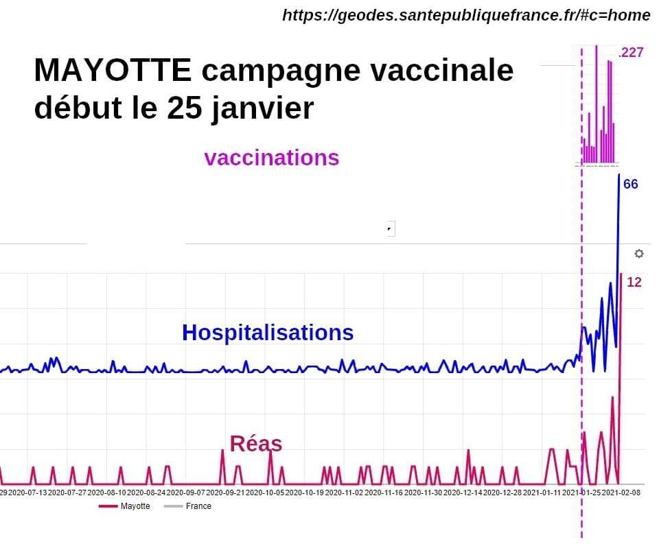 """""""VACCINS"""" géniques ANTI-COVID19 ARNm/OGM (rapport RITA,Stockolm 20-12-20) et suivi deces/infection - Page 2 Photo_46"""
