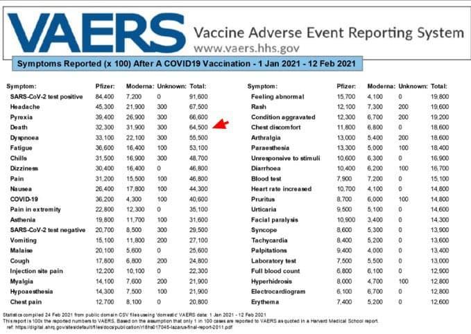 """""""VACCINS"""" géniques ANTI-COVID19 ARNm/OGM (rapport RITA,Stockolm 20-12-20) et suivi deces/infection - Page 3 Photo_51"""