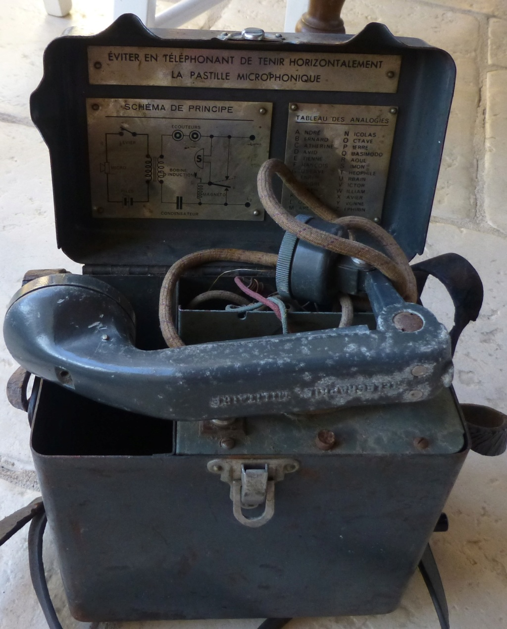 Brocante du matin: Telephone TM 32, porte carte wehrmacht, insigne CTA 808 P1080984