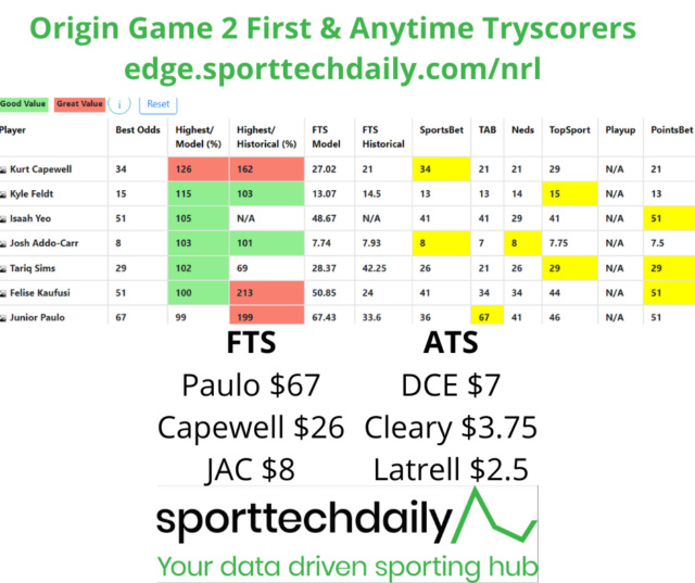 NRL Draftstars 2021 - Page 9 Origin10