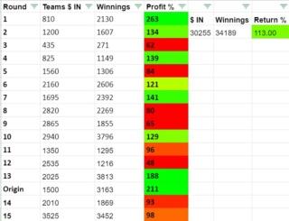 NRL Draftstars 2021 - Page 9 Whatsa10