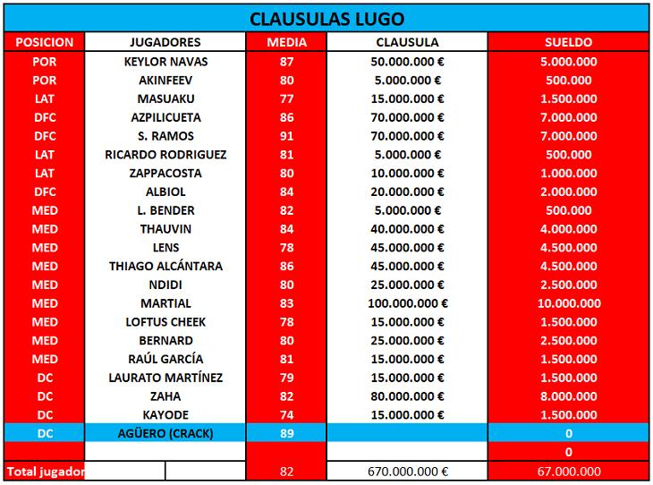 CLAUSULAS 2º TEMPORADA Clausu14