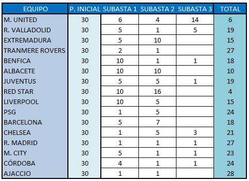 PRESUPUESTOS TEMPORADA 1 INICIO Presup10