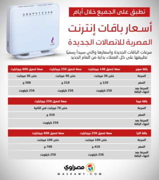 تطبق على الجميع خلال أيام.. أسعار باقات إنترنت المصرية للاتصالات الجديدة 12355610