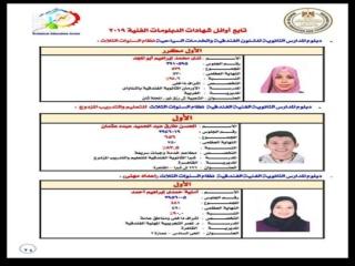 برقم الجلوس.. ننشر نتيجة الدبلومات الفنية للعام الدراسي 2018/ 2019 2019_712